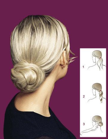 Izbor frizura za maturu